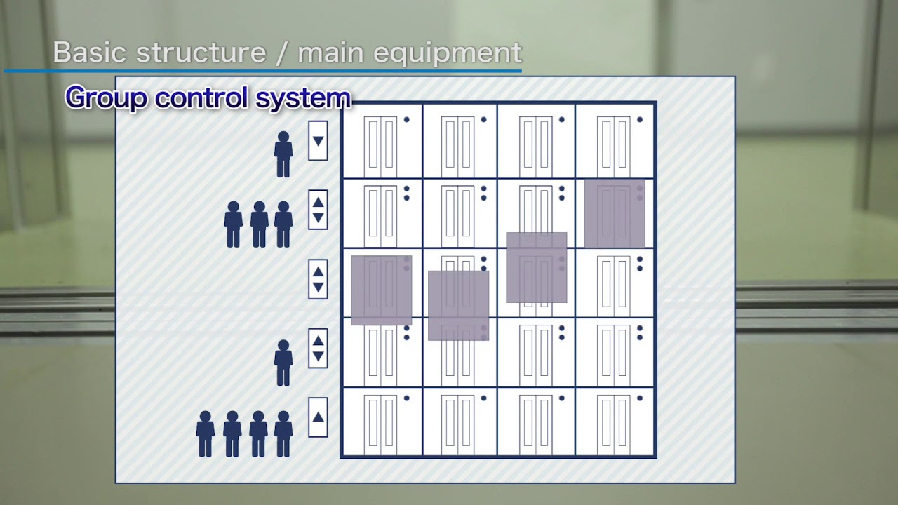 toshiba elevator rope elevator with machine room control system english  [ 1280 x 720 Pixel ]
