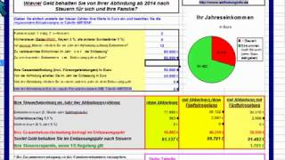 Abfindung mit Fünftelregelung - Steuervorteil berechnen