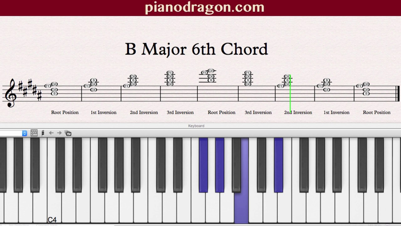 B major 6th chord youtube hexwebz Image collections