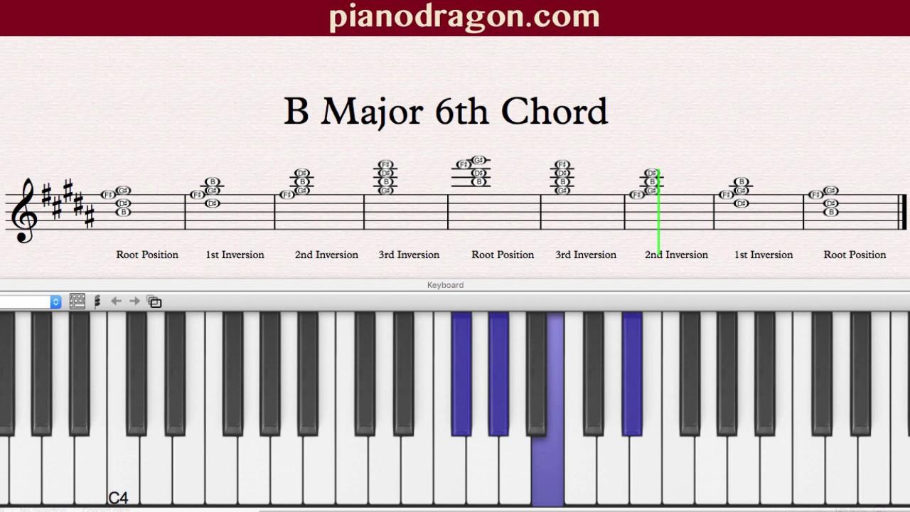 B Major Triad B Major 6th Chord - Yo...