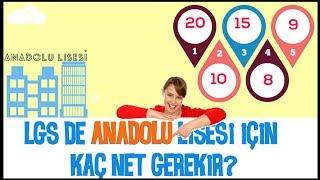 Anadolu Lisesi İçin Kaç Net Gerekir? | LGS Net Simülasyonu 2019
