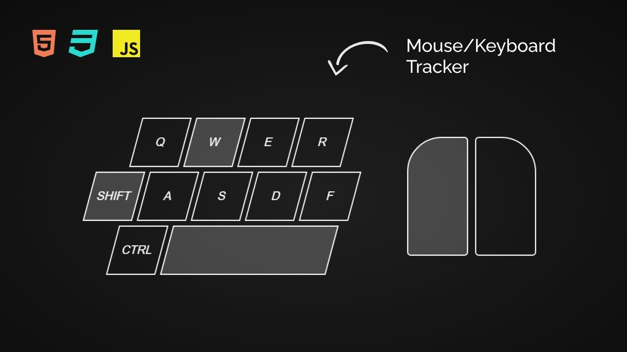 Mouse/Keyboard Tracker w Javascript (Quick Tutorial)