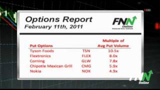 Options Report_ February 11th, 2011