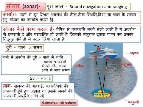 Sonar सोनार sound navigation and ranging ध्वनि तरंगों से in hindi by gajendra singh rathore Ratlam
