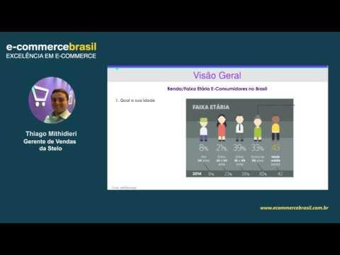 Webinar: Comportamentos de Compra: Como o checkout transparente pode aumentar suas conversões