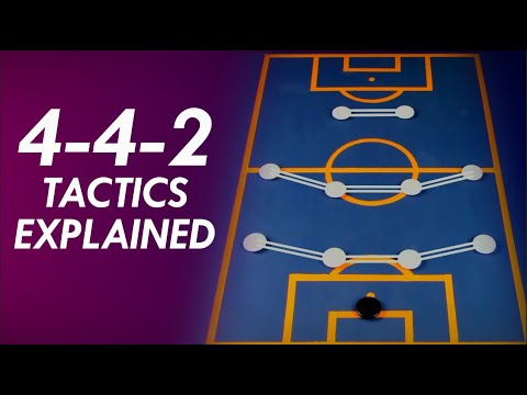 Download Is the 4-4-2 Making a Comeback?   442 Tactics Explained   Formation Principles #4