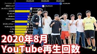 【8月】日本ユーチューバー月間再生回数ランキングTOP20推移&ヒット動画紹介【日本YouTuber】