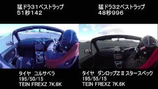 大阪の舞洲で開催された、猛ドラ31、32のベストラップの比較です。 ...