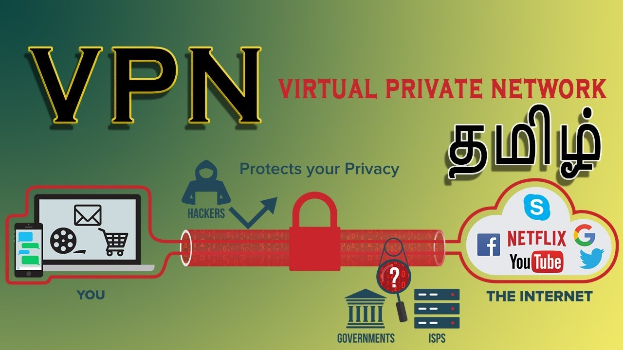 Lifetime Free VPN Services For PC And Web Browsers in Tamil