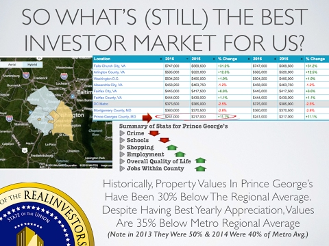 Buying An Investment Property   DC, MD, & VA   RealInvestors
