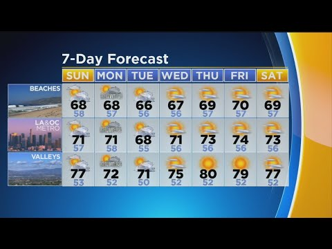 Amber Lee's Weather Forecast (April 27)