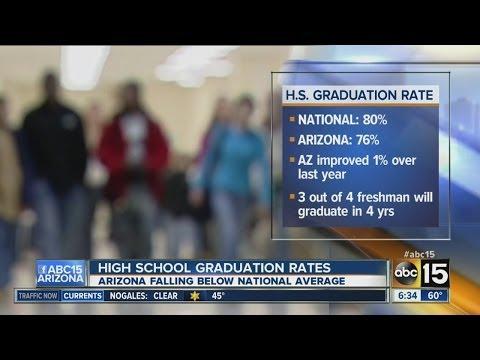 High school graduation rates released