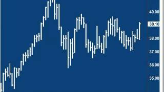 Andy Chambers: Stock Market Update February 6, 2014