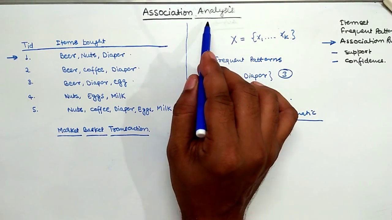 Association analysis: Frequent Patterns, Support, Confidence and Association Rules