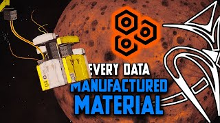 How to get ALL manufactured materials you ever need in Elite Dangerous