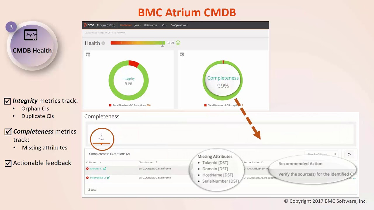 BMC REMEDY CMDB DRIVER