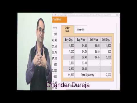 Call option and put option in hindi- Class 1 Part 2