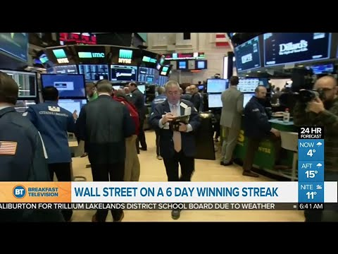 Wall Street starts the week on a 6-day winning streak
