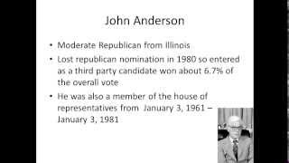 History of the 1980 Presidential Election