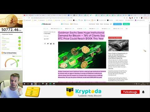 bitcoin elosztott főkönyv könnyű kriptó cserék
