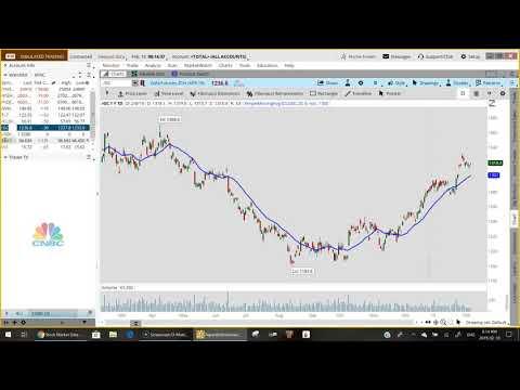 Market Update Feb 10 2019