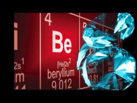 Beryllium Toxicity, A Review Of Occupational And Environmental Health