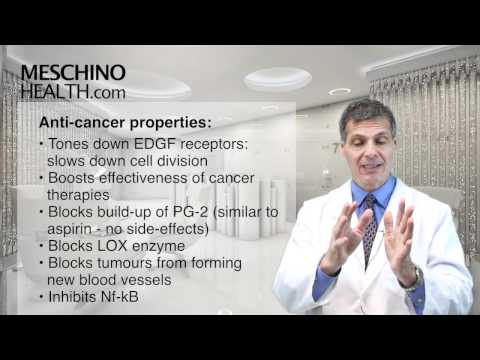 How Curcumin Helps Prevent and Treat Cancer