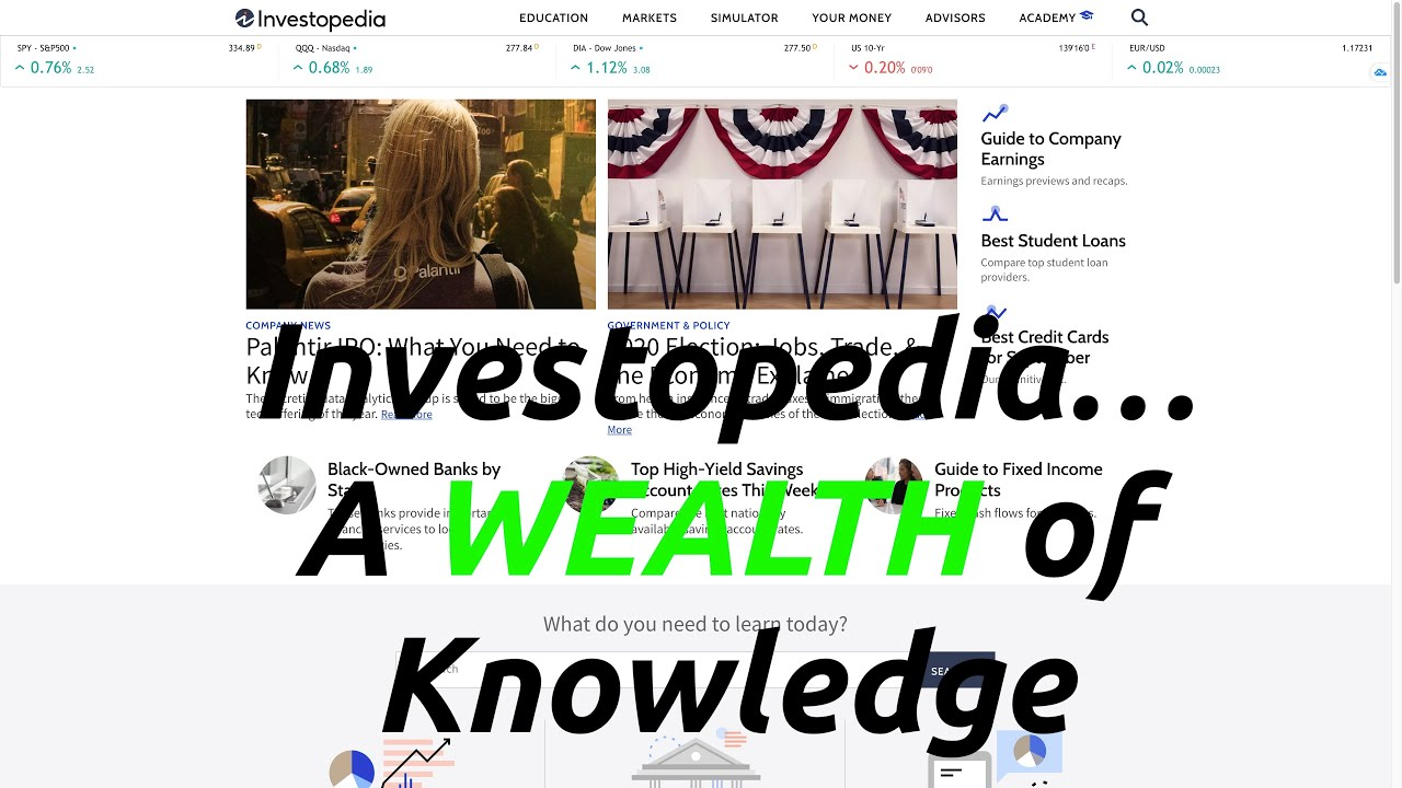 Investopedia - A WEALTH of Knowledge