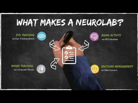 NeuroLab - Benefit from a set of neuromarketing technologies fully integrated into online survey.