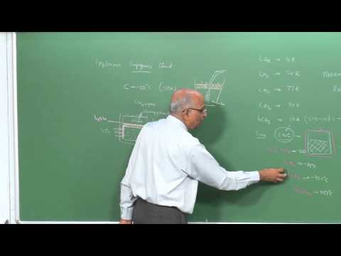 Mod-01 Lec-32 Rupture of Cryogenic Storage Vessels and Pressure Vessels