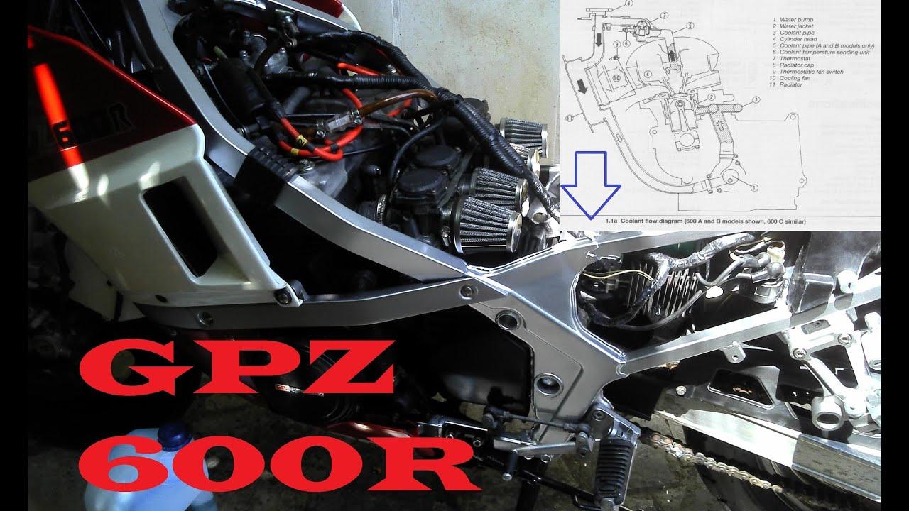 Kawasaki Gpz 600r Manual