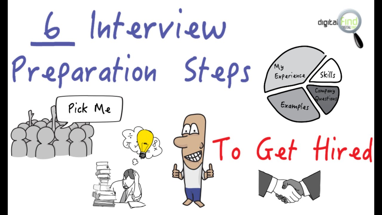 foto How to Prepare for an Interview for a Management Position