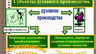 Духовно-теоретическая и духовно-практическая деятельность
