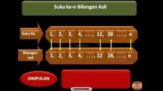 VIDEO PEMBELAJARAN RUMUS JUMLAH BIL ASLI PERTAMA(Learning Mathematics Video , EKO ARIYANTO, S  PD