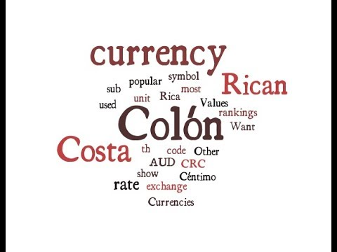 Costa Rican Currency Coln Youtube