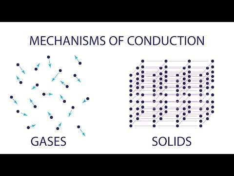 Heat Transfer L1 p3 - Physical Mechanisms - Conduction