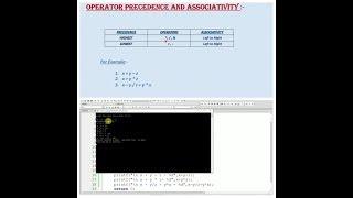 Arithmetic Operators in C Language--spice_n_digital- Part-67