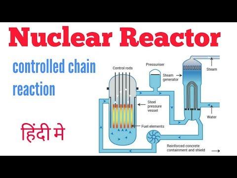 Nuclear reactor in hindi | नाभिकीय रियेक्टर |