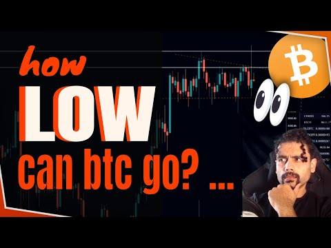 How LOW Will BTC GO?  Bitcoin Price Prediction Today | News & Market Analysis | February 2020 🏮