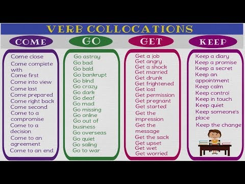 Collocation Examples! Learn 120+ Verb Collocations To Speak English Fluently And Naturally