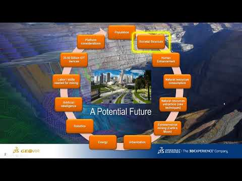 Mining in 2050: Implications of digitalization & IoT