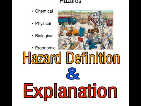 hazards-definition,-what-is-hazard-definition,-types-of-hazards,safety-videos,-safety-video