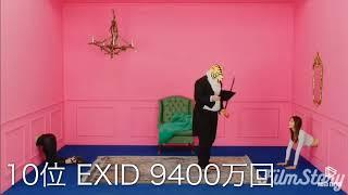 K-Pop ガールズグループ MV最高再生回数ランキング Top10