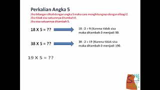 Smartematika (Trik Perkalian Cepat Angka 5)