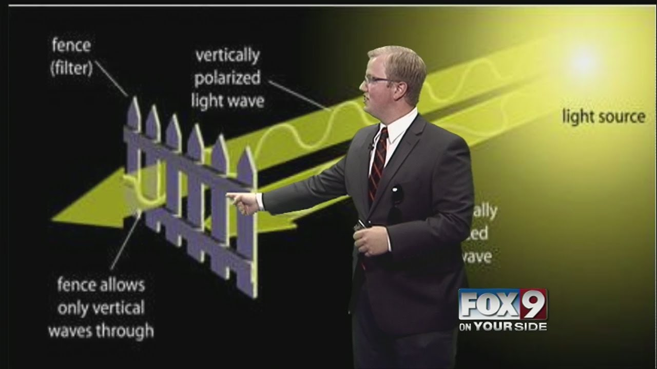 e979ebeb5fa7 How polarized lenses work - YouTube