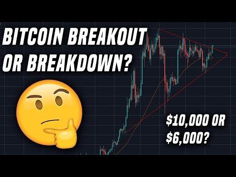 Bitcoin Breakout or Breakdown? | Price coils inward around $8,000