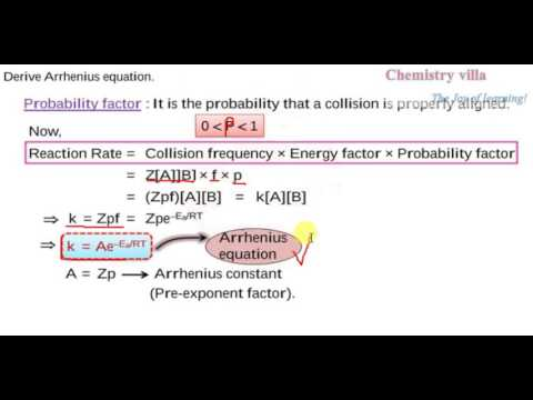 Arrhenius equation derivation pdf creator