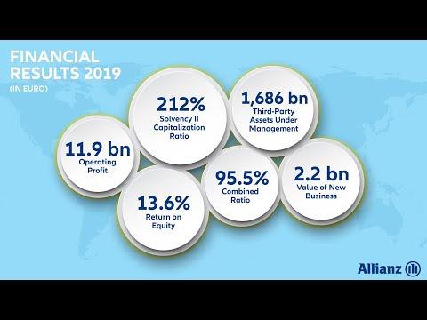 Allianz Financial Results 2019