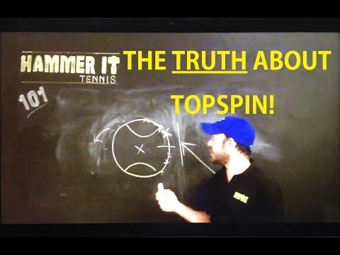 How to REALLY create TOPSPIN! HIT with MORE SPIN AND POWER