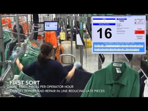 Positek RFID Garment Sorting Full Process